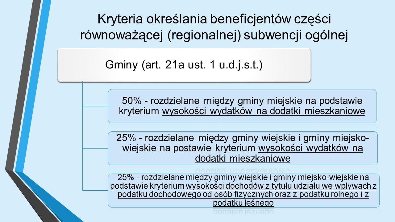 Kryteria określania beneficjentów części równoważącej (regionalnej) subwencji ogólnej Gminy (art.