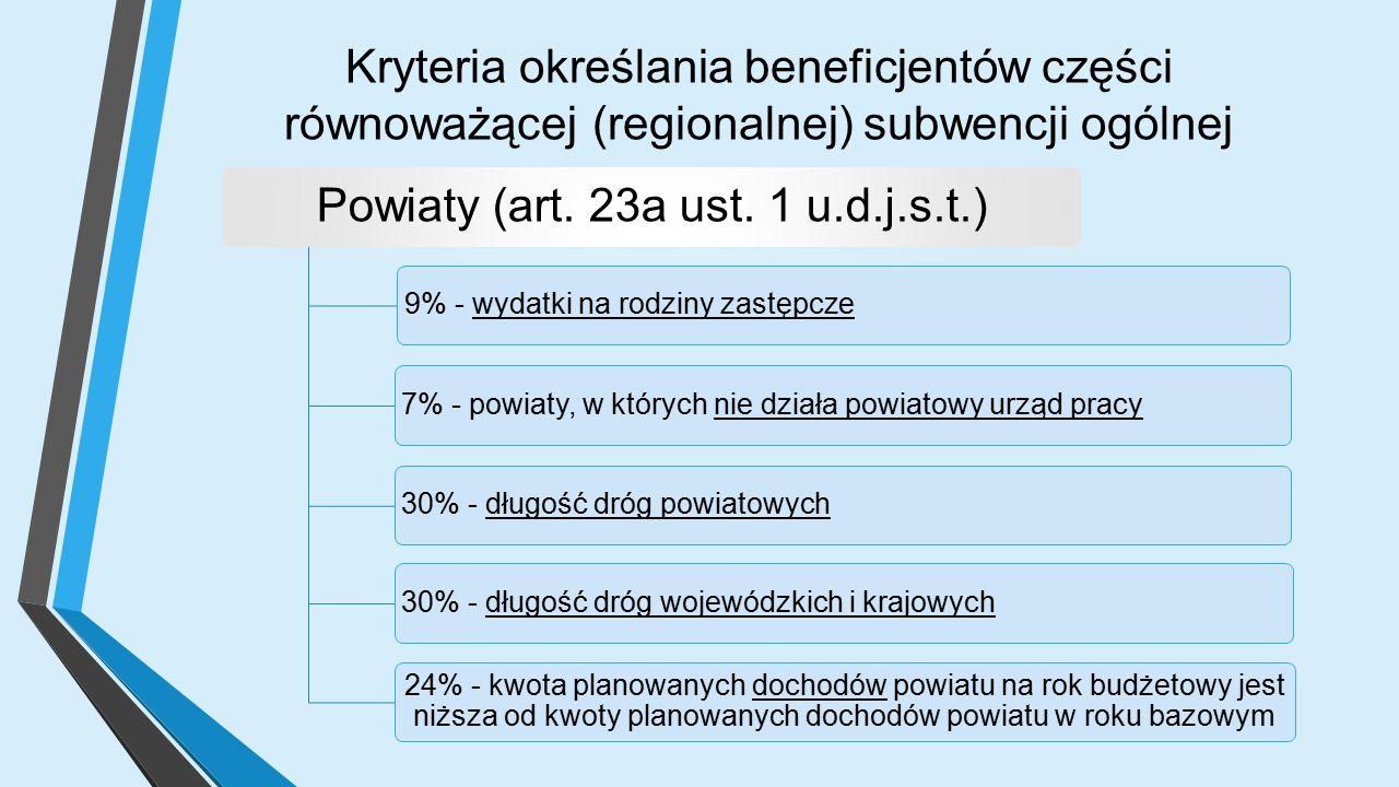 Kryteria określania beneficjentów części równoważącej (regionalnej) subwencji ogólnej Powiaty (art.
