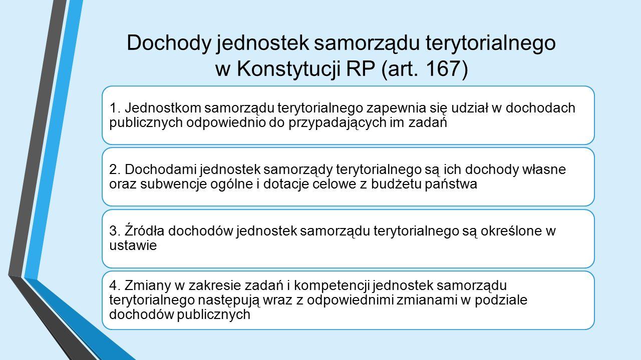 Dochody jednostek samorządu terytorialnego w Konstytucji RP (art.