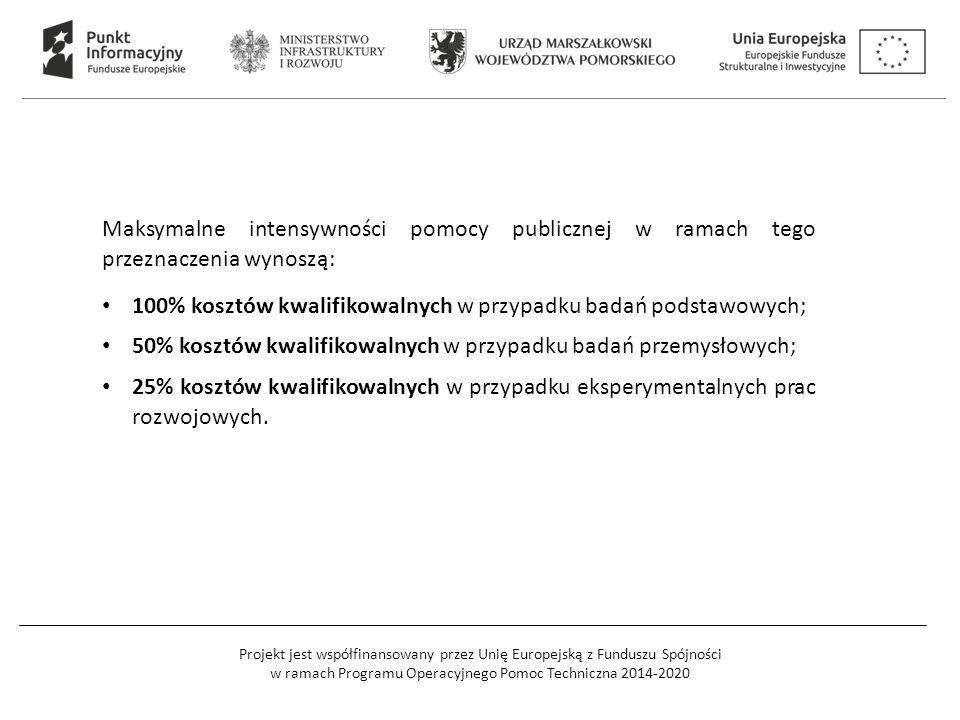 Projekt jest współfinansowany przez Unię Europejską z Funduszu Spójności w ramach Programu Operacyjnego Pomoc Techniczna 2014-2020 Maksymalne intensyw