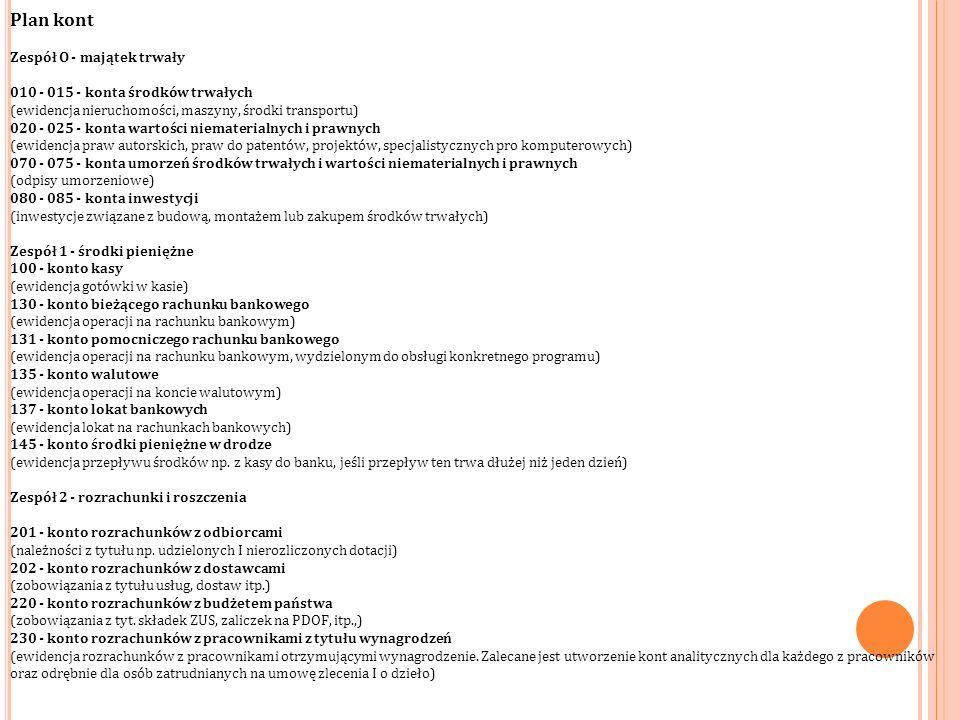 Plan kont Zespół O - majątek trwały 010 - 015 - konta środków trwałych (ewidencja nieruchomości, maszyny, środki transportu) 020 - 025 - konta wartości niematerialnych i prawnych (ewidencja praw autorskich, praw do patentów, projektów, specjalistycznych pro komputerowych) 070 - 075 - konta umorzeń środków trwałych i wartości niematerialnych i prawnych (odpisy umorzeniowe) 080 - 085 - konta inwestycji (inwestycje związane z budową, montażem lub zakupem środków trwałych) Zespół 1 - środki pieniężne 100 - konto kasy (ewidencja gotówki w kasie) 130 - konto bieżącego rachunku bankowego (ewidencja operacji na rachunku bankowym) 131 - konto pomocniczego rachunku bankowego (ewidencja operacji na rachunku bankowym, wydzielonym do obsługi konkretnego programu) 135 - konto walutowe (ewidencja operacji na koncie walutowym) 137 - konto lokat bankowych (ewidencja lokat na rachunkach bankowych) 145 - konto środki pieniężne w drodze (ewidencja przepływu środków np.