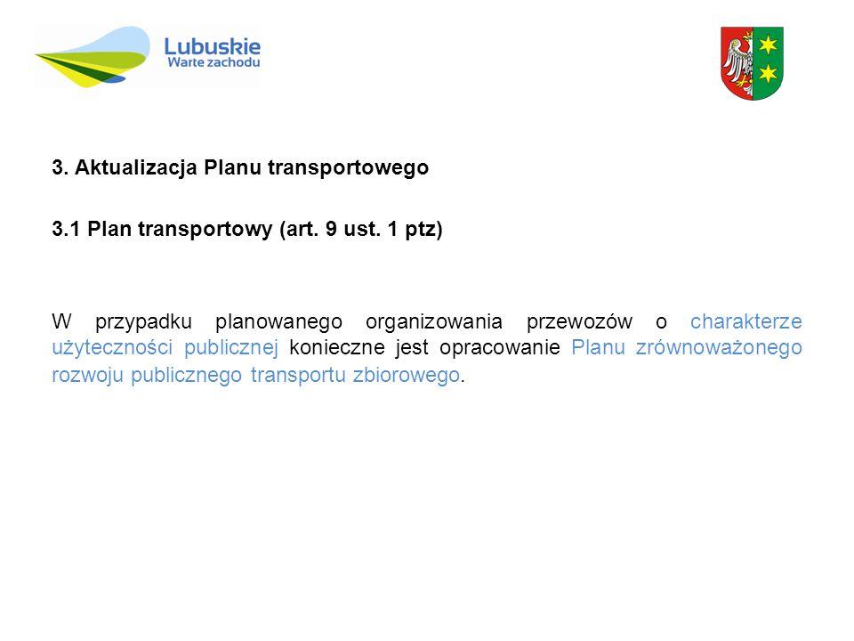 3. Aktualizacja Planu transportowego 3.1 Plan transportowy (art. 9 ust. 1 ptz) W przypadku planowanego organizowania przewozów o charakterze użyteczno