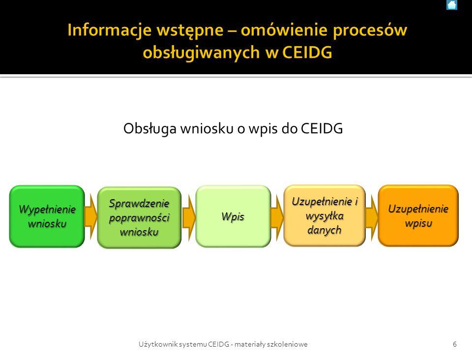 Obsługa wniosku o wpis do CEIDG Wypełnienie wniosku Sprawdzenie poprawności wniosku Wpis Uzupełnienie i wysyłka danych Uzupełnienie wpisu 6Użytkownik systemu CEIDG - materiały szkoleniowe