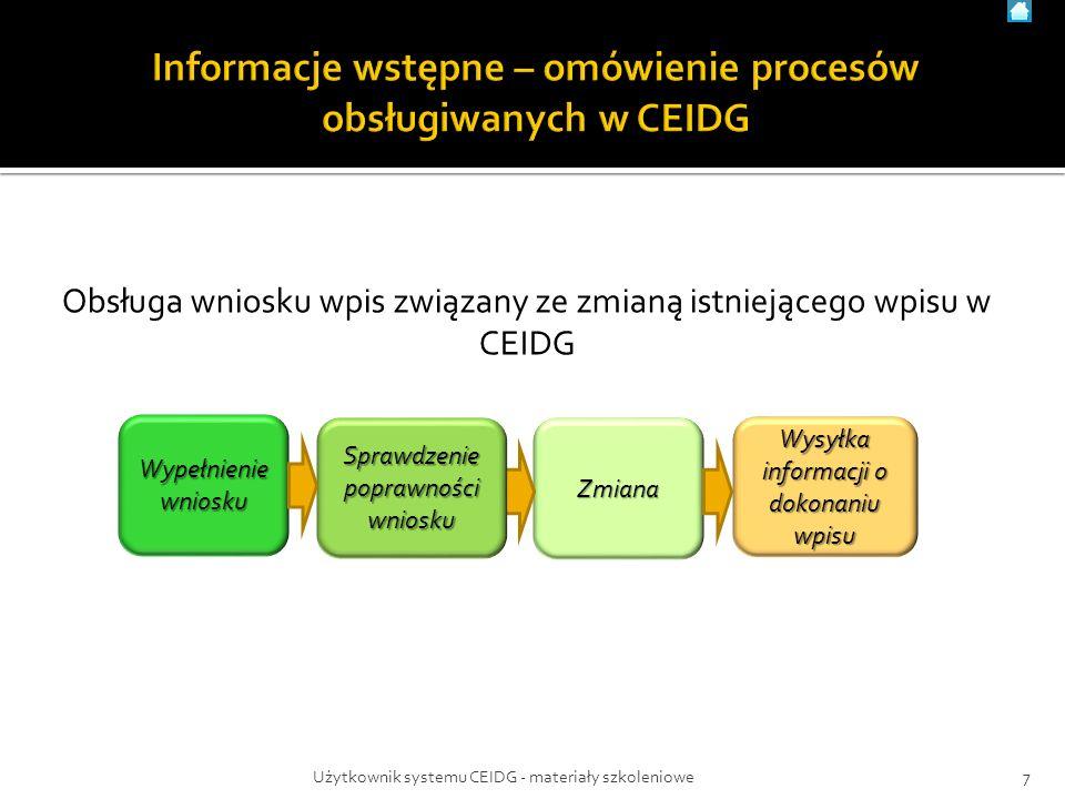 Obsługa wniosku wpis związany ze zmianą istniejącego wpisu w CEIDG Zmiana Wysyłka informacji o dokonaniu wpisu 7Użytkownik systemu CEIDG - materiały szkoleniowe Wypełnienie wniosku Sprawdzenie poprawności wniosku
