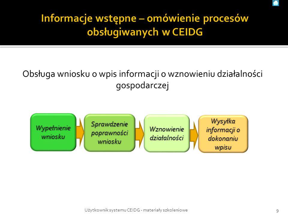 Obsługa wniosku o wpis informacji o wznowieniu działalności gospodarczej Wznowienie działalności Wysyłka informacji o dokonaniu wpisu 9Użytkownik syst