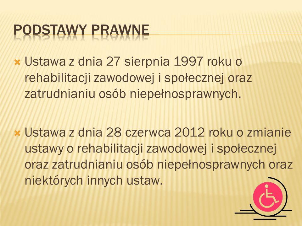  Ustawa z dnia 27 sierpnia 1997 roku o rehabilitacji zawodowej i społecznej oraz zatrudnianiu osób niepełnosprawnych.
