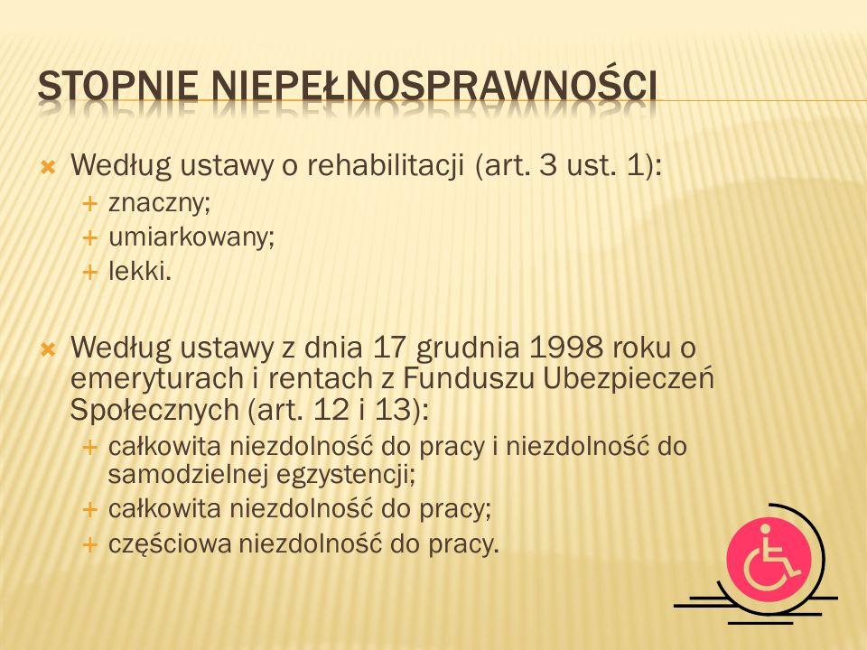  3 398 000  Ogólna liczba niepełnosprawnych w Polsce  21,9%  Udział pracujących wśród osób niepełnosprawnych w wieku produkcyjnym