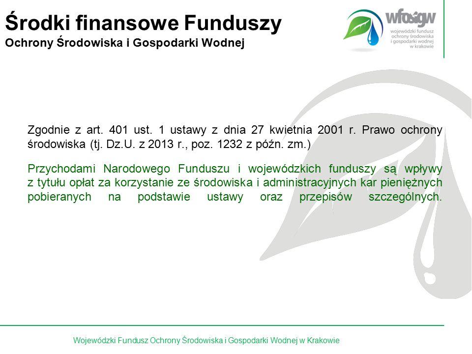 13 z 15Wojewódzki Fundusz Ochrony Środowiska i Gospodarki Wodnej w Krakowie Wykres efektów ekologicznych w ramach realizacji zadań dotyczących termomodernizacji.