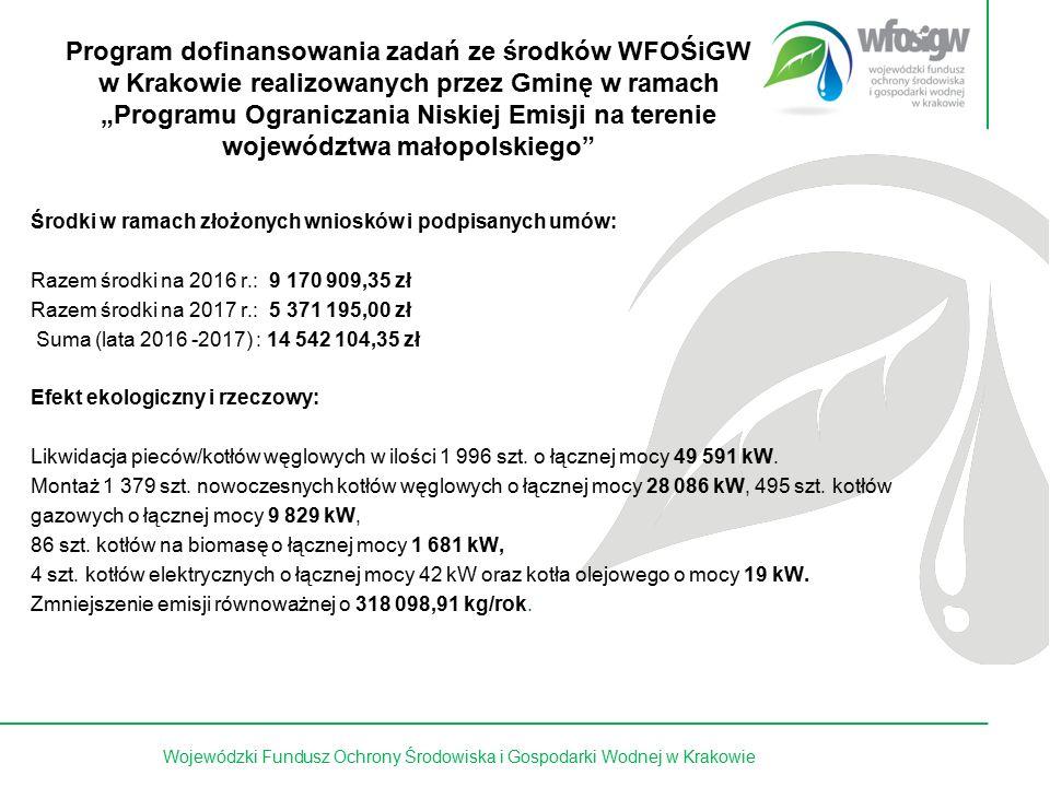 7 z 15 Środki w ramach złożonych wniosków i podpisanych umów: Razem środki na 2016 r.: 9 170 909,35 zł Razem środki na 2017 r.: 5 371 195,00 zł Suma (lata 2016 -2017) : 14 542 104,35 zł Efekt ekologiczny i rzeczowy: Likwidacja pieców/kotłów węglowych w ilości 1 996 szt.