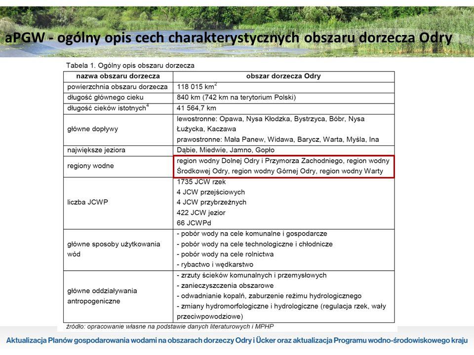 aPGW - ogólny opis cech charakterystycznych obszaru dorzecza O dry