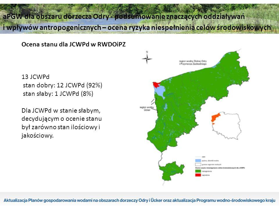 13 JCWPd stan dobry: 12 JCWPd (92%) stan słaby: 1 JCWPd (8%) Dla JCWPd w stanie słabym, decydującym o ocenie stanu był zarówno stan ilościowy i jakościowy.