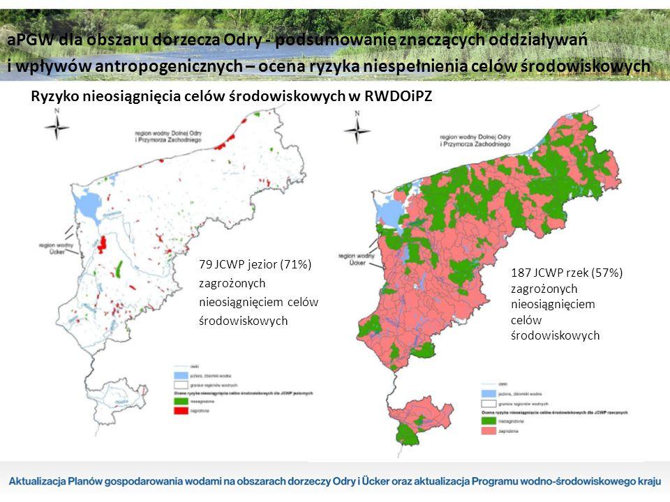 187 JCWP rzek (57%) zagrożonych nieosiągnięciem celów środowiskowych 79 JCWP jezior (71%) zagrożonych nieosiągnięciem celów środowiskowych Ryzyko nieosiągnięcia celów środowiskowych w RWDOiPZ aPGW dla obszaru dorzecza Odry - podsumowanie znaczących oddziaływań i wpływów antropogenicznych – ocena ryzyka niespełnienia celów środowiskowych