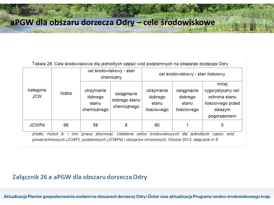 Załącznik 26 a aPGW dla obszaru dorzecza Odry