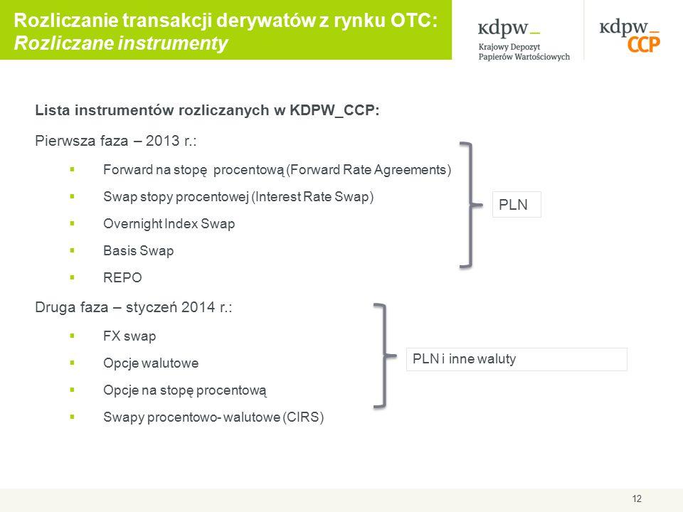 Lista instrumentów rozliczanych w KDPW_CCP: Pierwsza faza – 2013 r.:  Forward na stopę procentową (Forward Rate Agreements)  Swap stopy procentowej (Interest Rate Swap)  Overnight Index Swap  Basis Swap  REPO Druga faza – styczeń 2014 r.:  FX swap  Opcje walutowe  Opcje na stopę procentową  Swapy procentowo- walutowe (CIRS) 12 Rozliczanie transakcji derywatów z rynku OTC: Rozliczane instrumenty PLN PLN i inne waluty