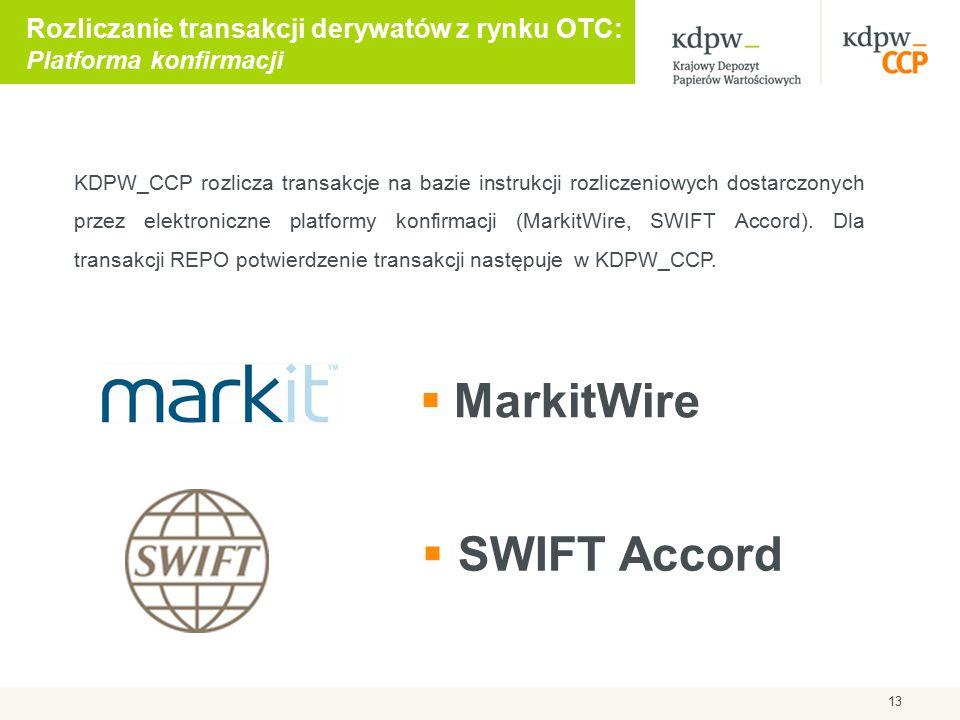 13  MarkitWire KDPW_CCP rozlicza transakcje na bazie instrukcji rozliczeniowych dostarczonych przez elektroniczne platformy konfirmacji (MarkitWire, SWIFT Accord).