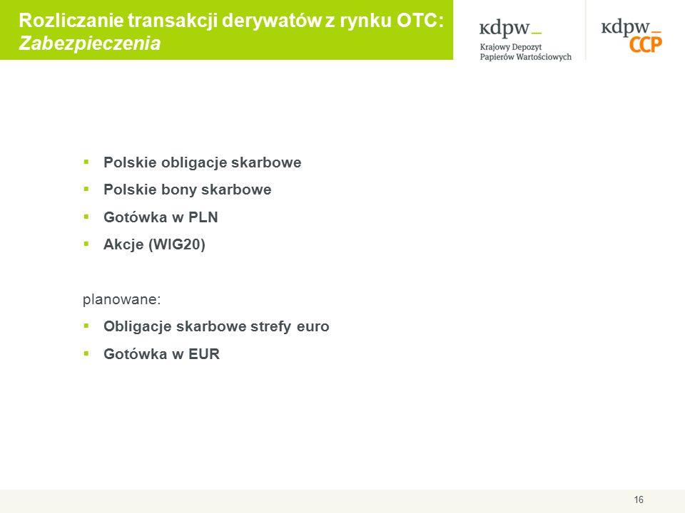 Rozliczanie transakcji derywatów z rynku OTC: Zabezpieczenia 16  Polskie obligacje skarbowe  Polskie bony skarbowe  Gotówka w PLN  Akcje (WIG20) planowane:  Obligacje skarbowe strefy euro  Gotówka w EUR