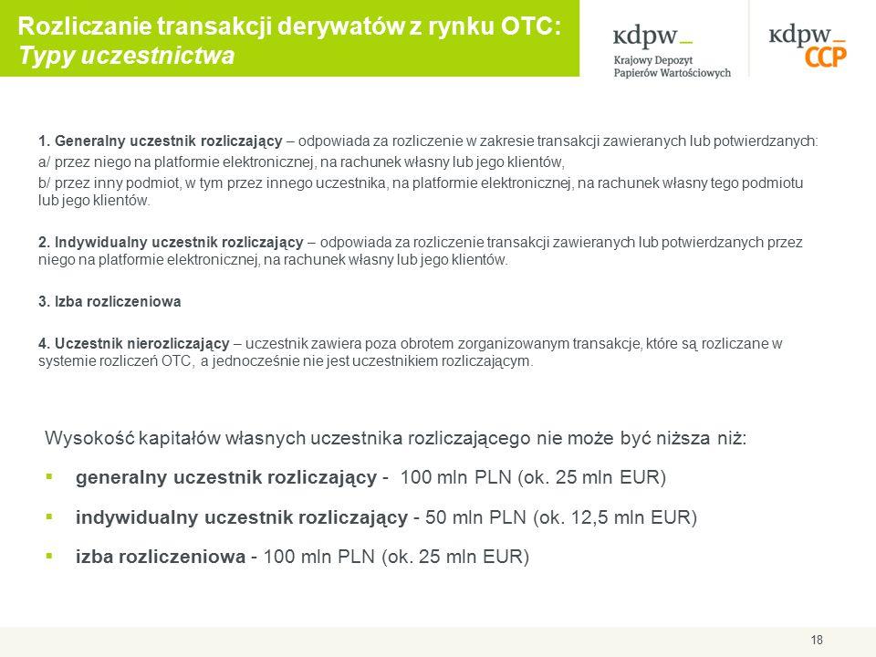 Rozliczanie transakcji derywatów z rynku OTC: Typy uczestnictwa 18 1.