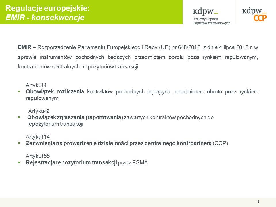 4 Regulacje europejskie: EMIR - konsekwencje EMIR – Rozporządzenie Parlamentu Europejskiego i Rady (UE) nr 648/2012 z dnia 4 lipca 2012 r.