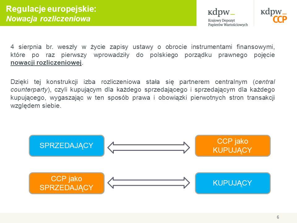 Regulacje europejskie: Nowacja rozliczeniowa 4 sierpnia br.