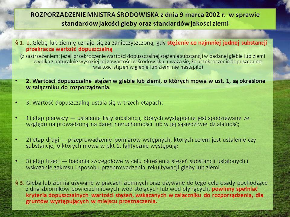 ROZPORZADZENIE MNISTRA ŚRODOWISKA z dnia 9 marca 2002 r.