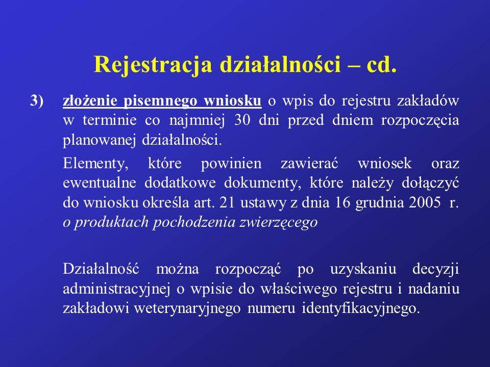 Rejestracja działalności – cd. 3)złożenie pisemnego wniosku o wpis do rejestru zakładów w terminie co najmniej 30 dni przed dniem rozpoczęcia planowan