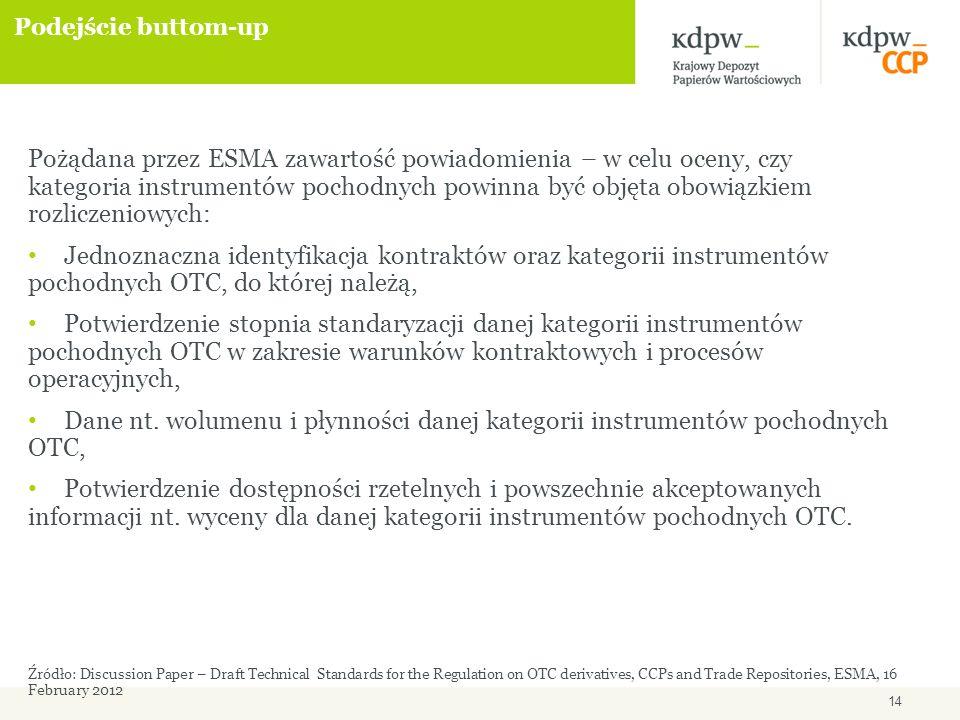 14 Podejście buttom-up Pożądana przez ESMA zawartość powiadomienia – w celu oceny, czy kategoria instrumentów pochodnych powinna być objęta obowiązkiem rozliczeniowych: Jednoznaczna identyfikacja kontraktów oraz kategorii instrumentów pochodnych OTC, do której należą, Potwierdzenie stopnia standaryzacji danej kategorii instrumentów pochodnych OTC w zakresie warunków kontraktowych i procesów operacyjnych, Dane nt.