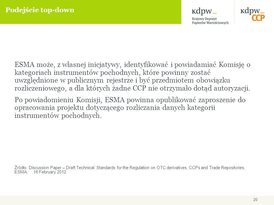 20 Podejście top-down ESMA może, z własnej inicjatywy, identyfikować i powiadamiać Komisję o kategoriach instrumentów pochodnych, które powinny zostać uwzględnione w publicznym rejestrze i być przedmiotem obowiązku rozliczeniowego, a dla których żadne CCP nie otrzymało dotąd autoryzacji.