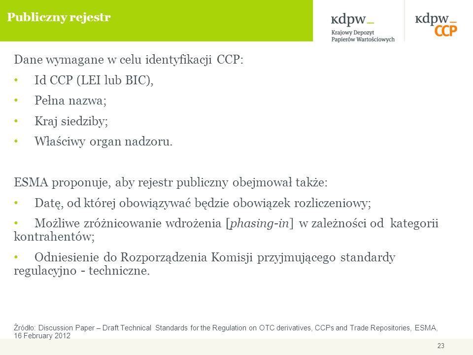 23 Publiczny rejestr Dane wymagane w celu identyfikacji CCP: Id CCP (LEI lub BIC), Pełna nazwa; Kraj siedziby; Właściwy organ nadzoru.