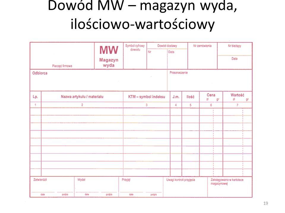 Dowód MW – magazyn wyda, ilościowo-wartościowy 19