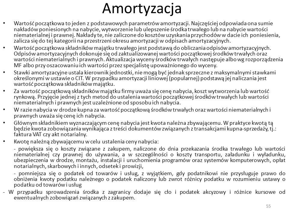 Amortyzacja Wartość początkowa to jeden z podstawowych parametrów amortyzacji.