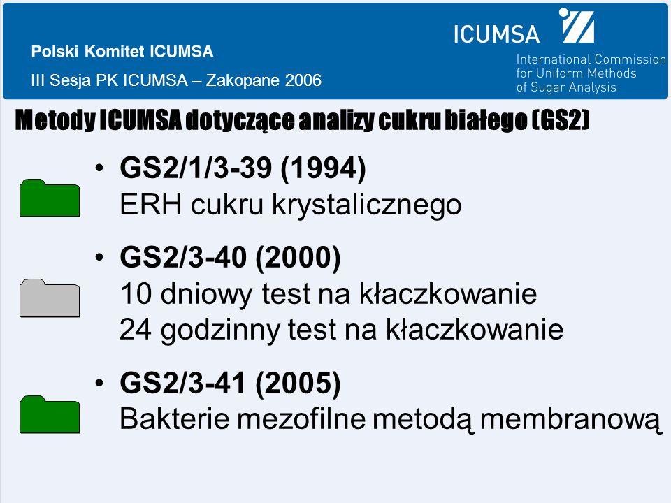 III Sesja PK ICUMSA – Zakopane 2006 Metody ICUMSA dotyczące analizy cukru białego (GS2) GS2/1/3-39 (1994) ERH cukru krystalicznego GS2/3-40 (2000) 10 dniowy test na kłaczkowanie 24 godzinny test na kłaczkowanie GS2/3-41 (2005) Bakterie mezofilne metodą membranową