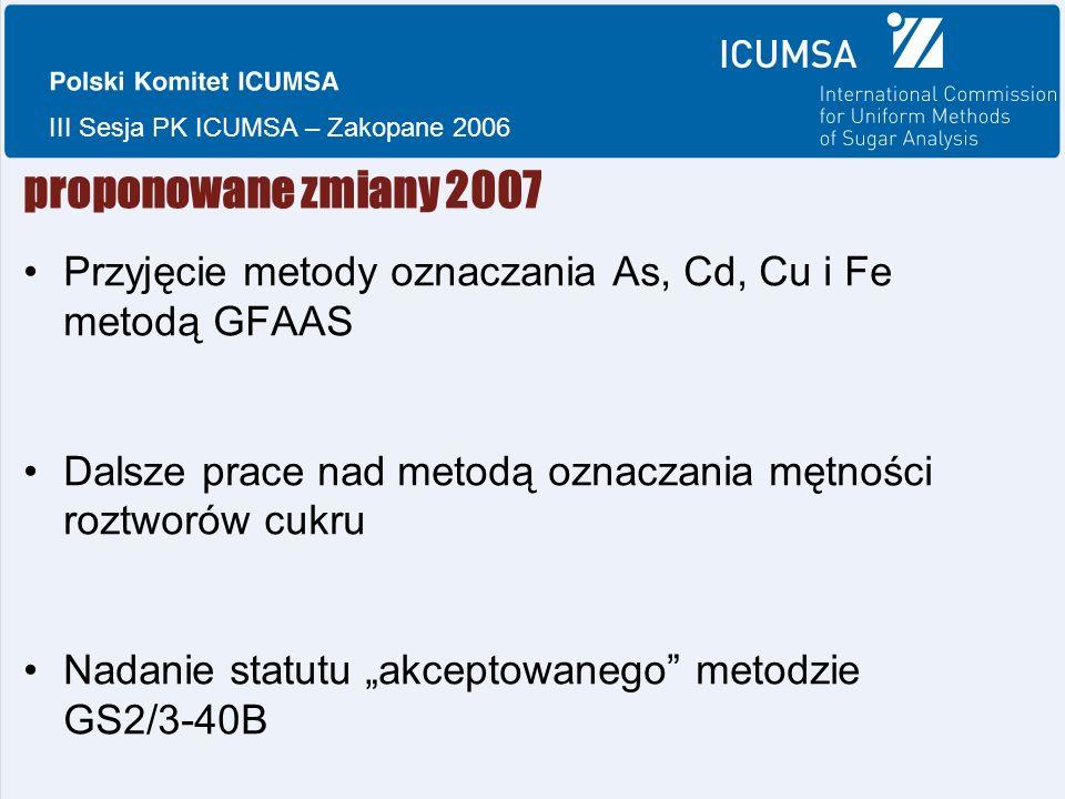 """III Sesja PK ICUMSA – Zakopane 2006 proponowane zmiany 2007 Przyjęcie metody oznaczania As, Cd, Cu i Fe metodą GFAAS Dalsze prace nad metodą oznaczania mętności roztworów cukru Nadanie statutu """"akceptowanego metodzie GS2/3-40B"""