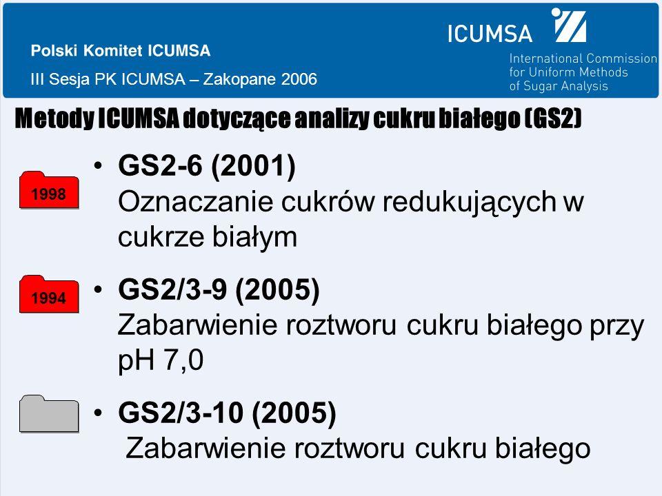 III Sesja PK ICUMSA – Zakopane 2006 Metody ICUMSA dotyczące analizy cukru białego (GS2) GS2-6 (2001) Oznaczanie cukrów redukujących w cukrze białym GS2/3-9 (2005) Zabarwienie roztworu cukru białego przy pH 7,0 GS2/3-10 (2005) Zabarwienie roztworu cukru białego 19981994