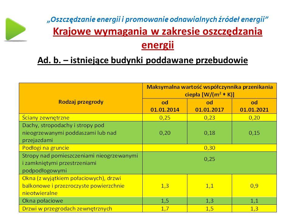"""""""Oszczędzanie energii i promowanie odnawialnych źródeł energii"""" Krajowe wymagania w zakresie oszczędzania energii Ad. b. – istniejące budynki poddawan"""