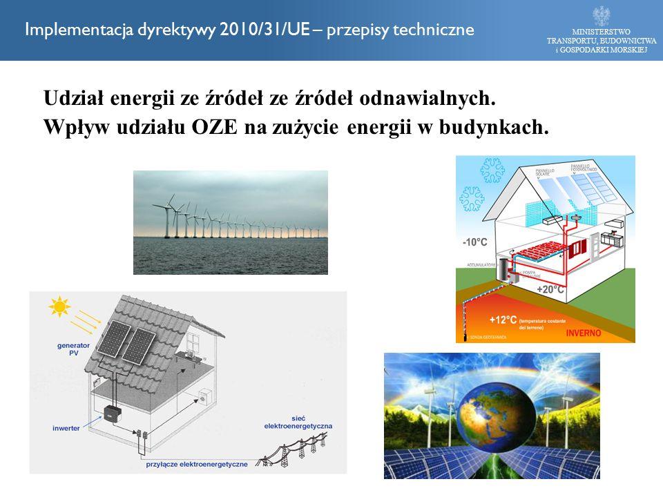 Udział energii ze źródeł ze źródeł odnawialnych. Wpływ udziału OZE na zużycie energii w budynkach. MINISTERSTWO TRANSPORTU, BUDOWNICTWA i GOSPODARKI M