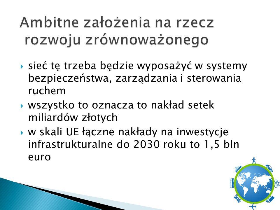  sieć tę trzeba będzie wyposażyć w systemy bezpieczeństwa, zarządzania i sterowania ruchem  wszystko to oznacza to nakład setek miliardów złotych  w skali UE łączne nakłady na inwestycje infrastrukturalne do 2030 roku to 1,5 bln euro