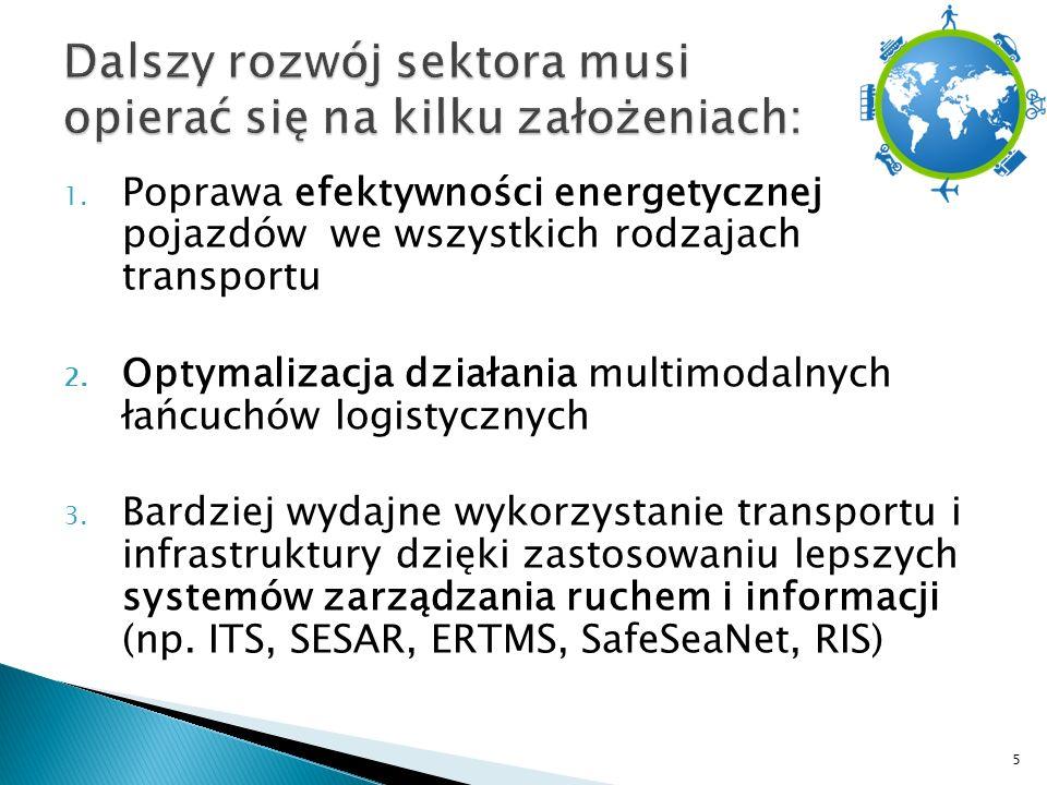 1. Poprawa efektywności energetycznej pojazdów we wszystkich rodzajach transportu 2.