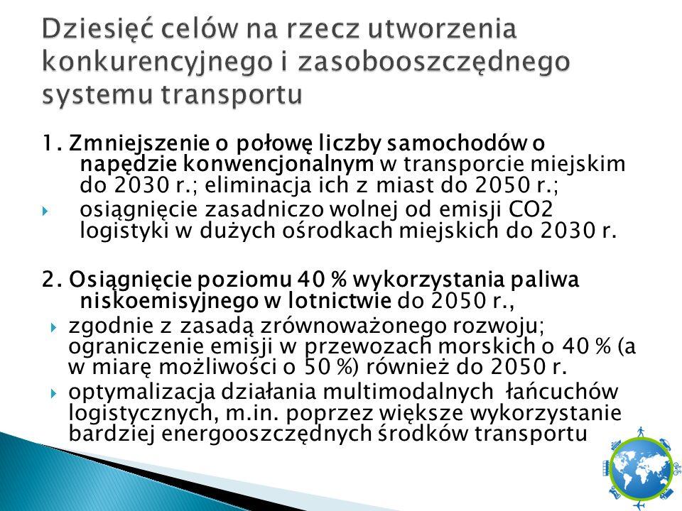 1. Zmniejszenie o połowę liczby samochodów o napędzie konwencjonalnym w transporcie miejskim do 2030 r.; eliminacja ich z miast do 2050 r.;  osiągnię