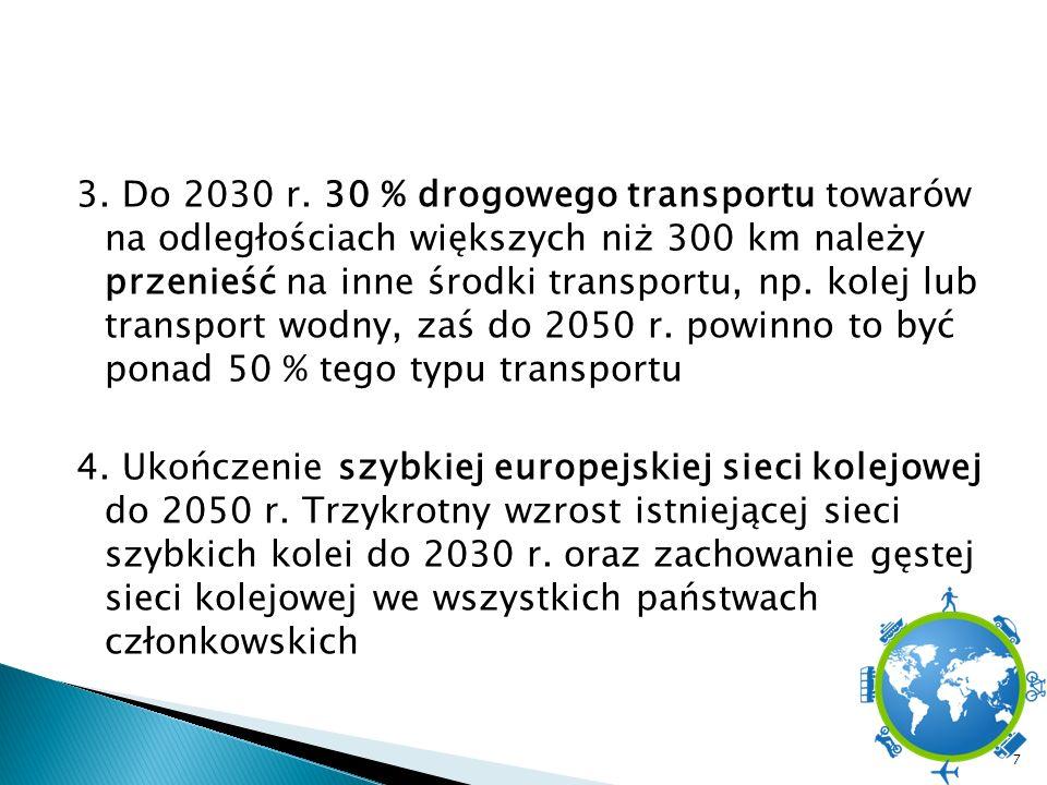 3. Do 2030 r.