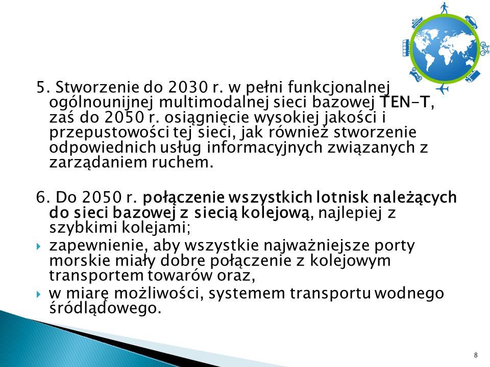 5. Stworzenie do 2030 r.