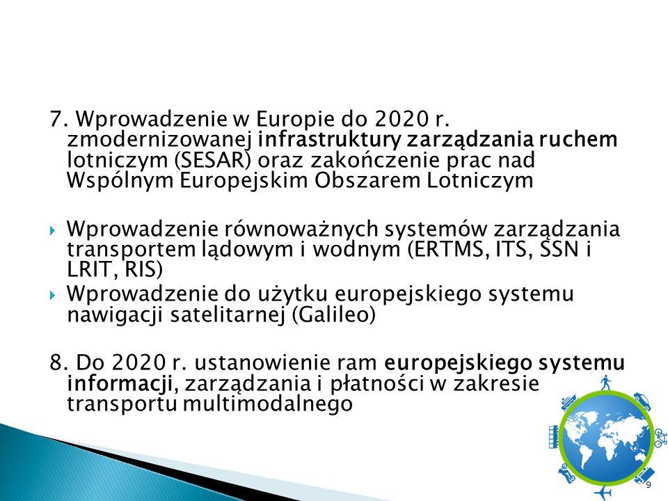 7. Wprowadzenie w Europie do 2020 r.