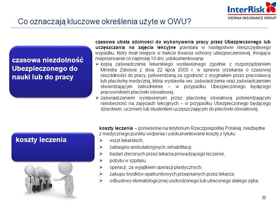 32 koszty leczenia – poniesione na terytorium Rzeczpospolitej Polskiej, niezbędne z medycznego punktu widzenia i udokumentowane koszty z tytułu:  wiz
