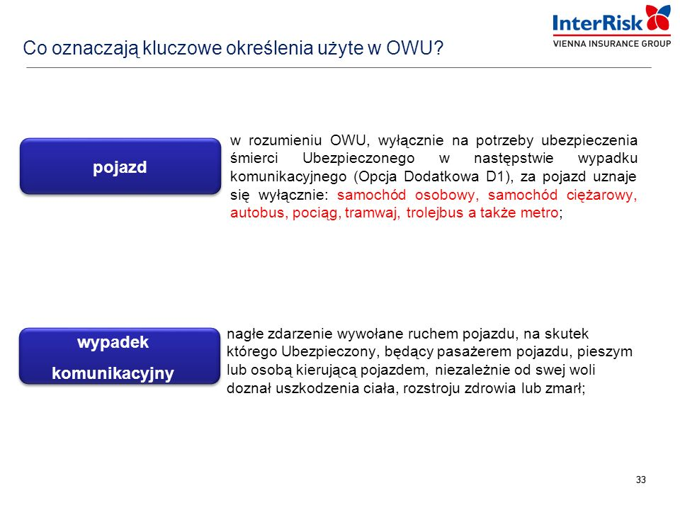 33 w rozumieniu OWU, wyłącznie na potrzeby ubezpieczenia śmierci Ubezpieczonego w następstwie wypadku komunikacyjnego (Opcja Dodatkowa D1), za pojazd