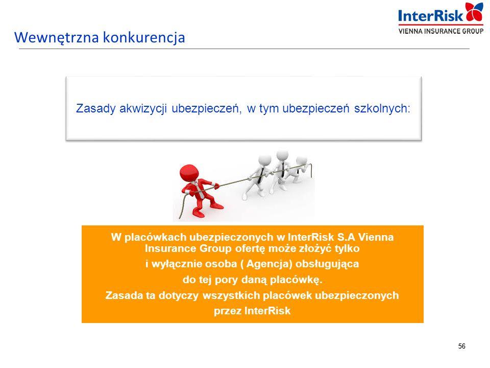 56 Wewnętrzna konkurencja W placówkach ubezpieczonych w InterRisk S.A Vienna Insurance Group ofertę może złożyć tylko i wyłącznie osoba ( Agencja) obs