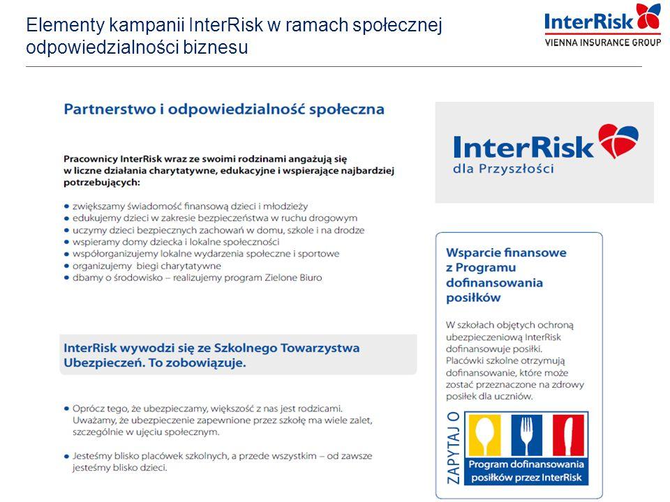 59 Elementy kampanii InterRisk w ramach społecznej odpowiedzialności biznesu