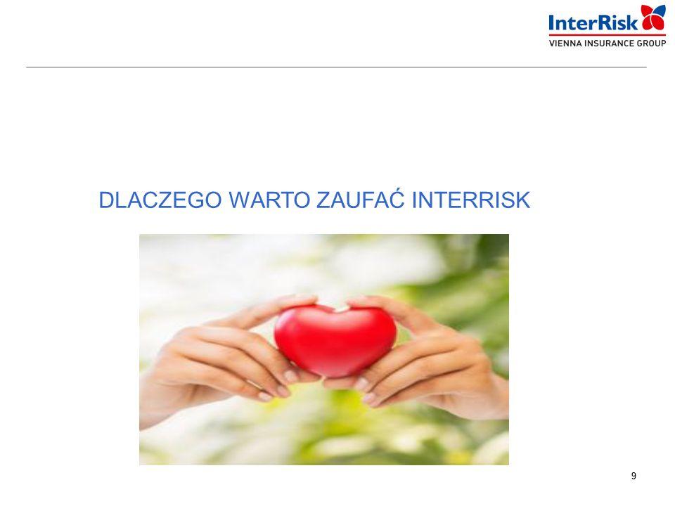 60 Elementy kampanii InterRisk w ramach społecznej odpowiedzialności biznesu