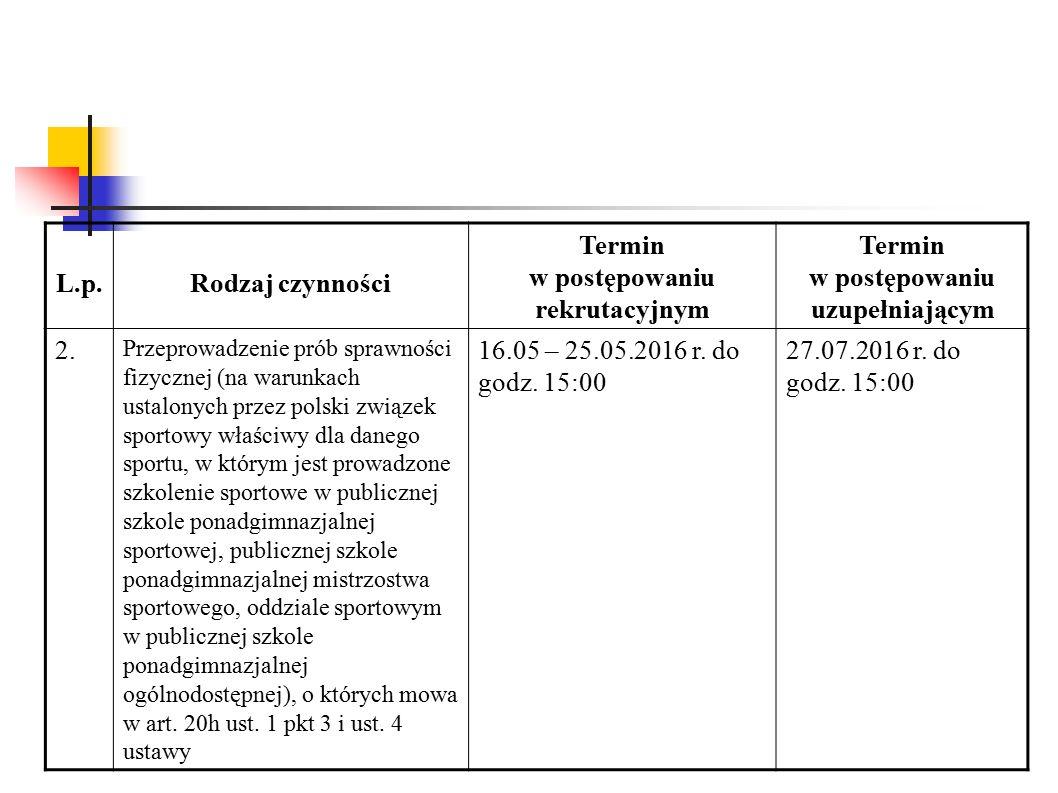 L.p.Rodzaj czynności Termin w postępowaniu rekrutacyjnym Termin w postępowaniu uzupełniającym 2.