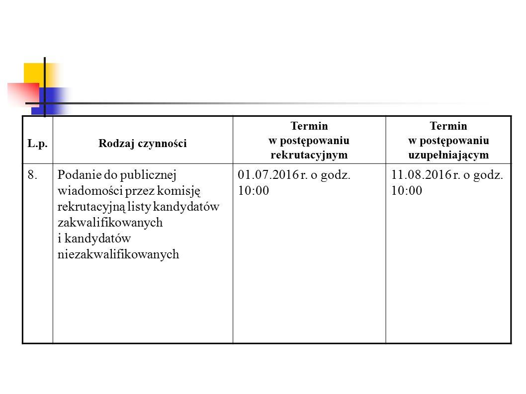 L.p.Rodzaj czynności Termin w postępowaniu rekrutacyjnym Termin w postępowaniu uzupełniającym 8.Podanie do publicznej wiadomości przez komisję rekrutacyjną listy kandydatów zakwalifikowanych i kandydatów niezakwalifikowanych 01.07.2016 r.