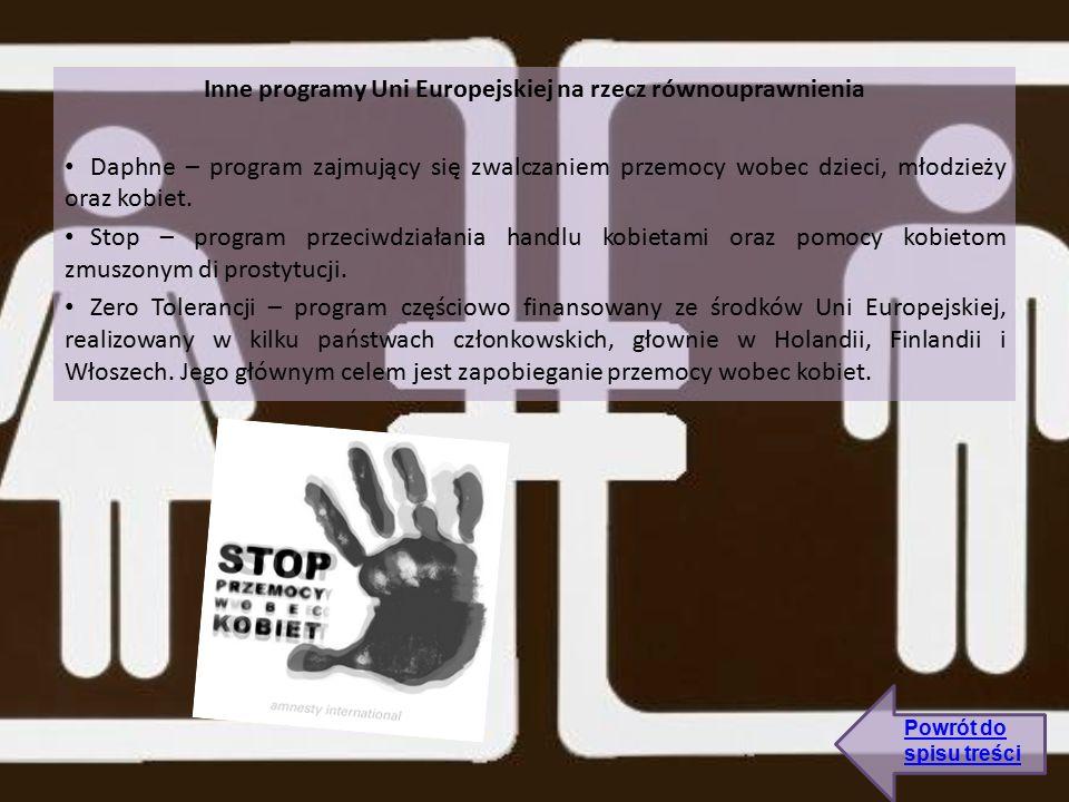 Inne programy Uni Europejskiej na rzecz równouprawnienia Daphne – program zajmujący się zwalczaniem przemocy wobec dzieci, młodzieży oraz kobiet.