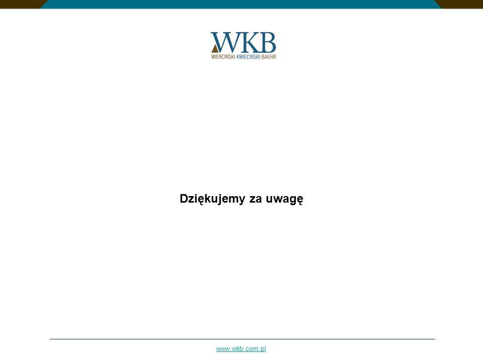 www.wkb.com.pl Dziękujemy za uwagę